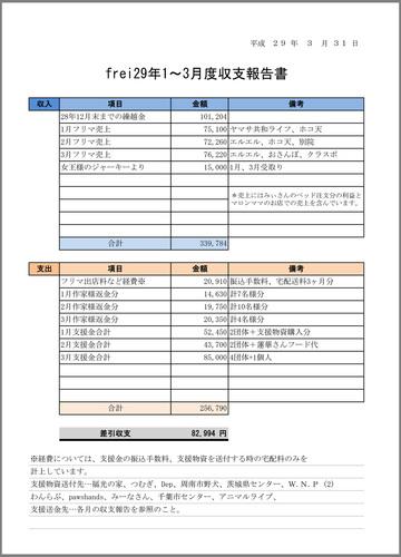 frei収支報告29.1-3.jpg